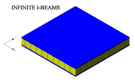 Sandwich Panel with I-Beams