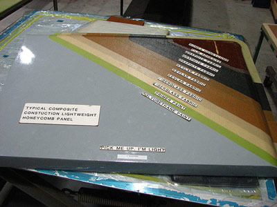 Aerospace Sandwich Panel, various layers